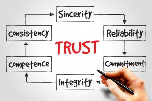 Lincolnshire trust administration